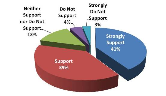 NAVMEC support graphic